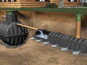 Система канализации в Кирове