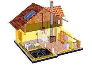 Водяное отопление дома в Кирове – сегодня это самый популярный способ обогрева. Причем в абсолютном большинстве случаев хозяевами домов предпочитаетсяавтономное отоплениев противовес центральному.
